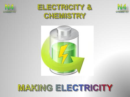 After completing this topic you should be able to : State that, in a battery, electricity comes from a chemical reaction. State that electricity passing.
