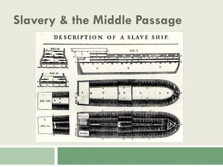"Slavery & the Middle Passage. Today's Objectives  Describe the Triangle Trade and what was traded.  Explain what is meant by the ""middle passage."" "