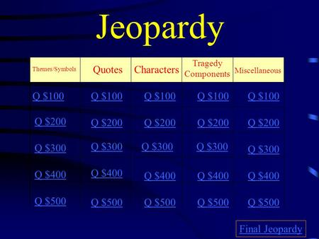 Jeopardy Q $100 Q $200 Q $300 Q $400 Q $500 Q $100 Q $200 Q $300 Q $400 Q $500 Final Jeopardy Tragedy Components Miscellaneous CharactersQuotes Themes/Symbols.