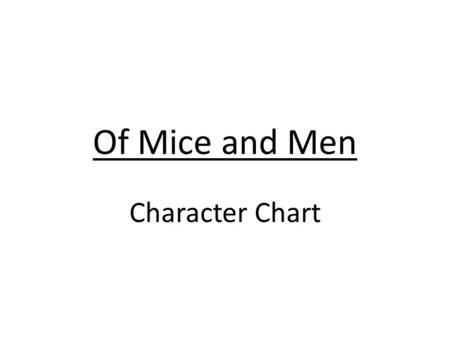 Of Mice and Men Character Chart. George Physical Appearance Small Sharp features Slightly built – average strength Actions Takes care of Lennie Easily.