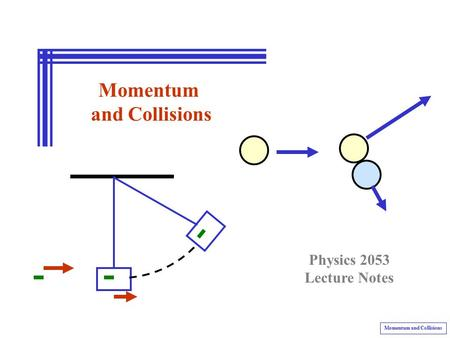 Momentum and Collisions Momentum and Collisions Physics 2053 Lecture Notes.