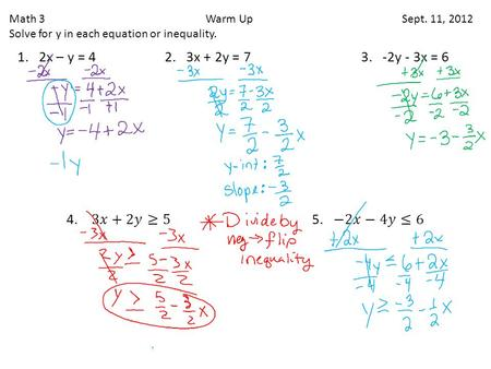 Math 3 Warm UpSept. 11, 2012 Solve for y in each equation or inequality.