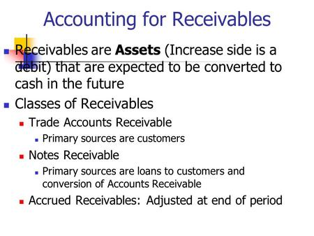 Accounting for Receivables Receivables are Assets (Increase side is a debit) that are expected to be converted to cash in the future Classes of Receivables.
