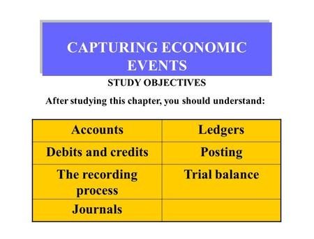 AccountsLedgers Debits and creditsPosting The recording process Trial balance Journals CAPTURING ECONOMIC EVENTS STUDY OBJECTIVES After studying this chapter,