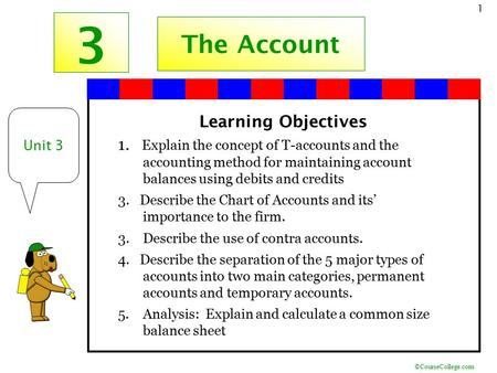 ©CourseCollege.com 1 3 Learning Objectives 1. Explain the concept of T-accounts and the accounting method for maintaining account balances using debits.