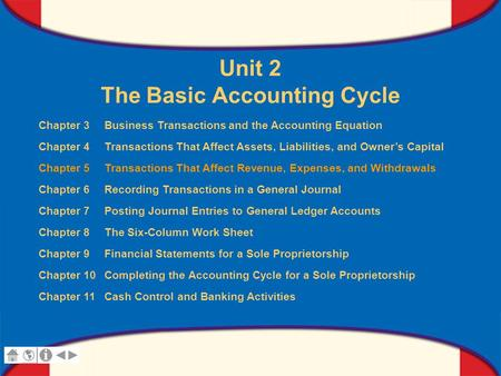 0 Glencoe Accounting Unit 2 Chapter 5 Copyright © by The McGraw-Hill Companies, Inc. All rights reserved. Unit 2 The Basic Accounting Cycle Chapter 3 Business.