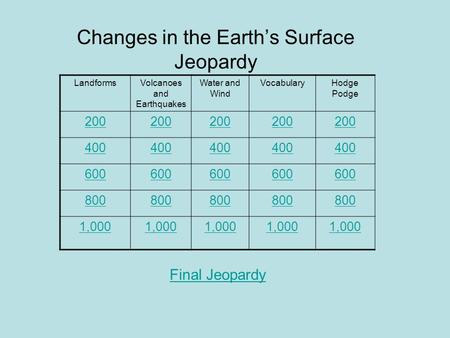 Changes in the Earth's Surface Jeopardy LandformsVolcanoes and Earthquakes Water and Wind VocabularyHodge Podge 200 400 600 800 1,000 Final Jeopardy.