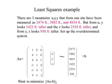 Least Squares example There are 3 mountains u,y,z that from one site have been measured as 2474 ft., 3882 ft., and 4834 ft.. But from u, y looks 1422 ft.