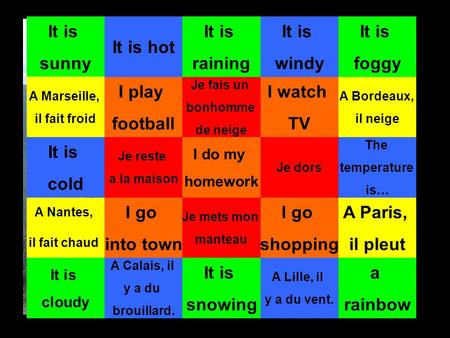 It is sunny It is cold It is hot I watch TV a rainbow It is windy Je reste a la maison Je mets mon manteau The temperature is… Je dors It is raining Je.