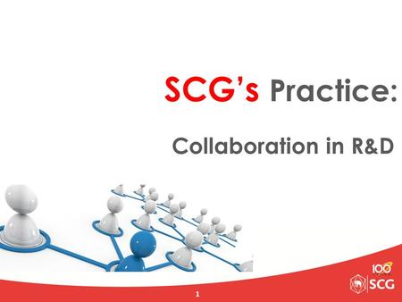 1 SCG's Practice: Collaboration in R&D 3. SCG's Collaboration Portfolio External Collaboration Collaboration Portfolio by expenses (770 MB) Supplier,