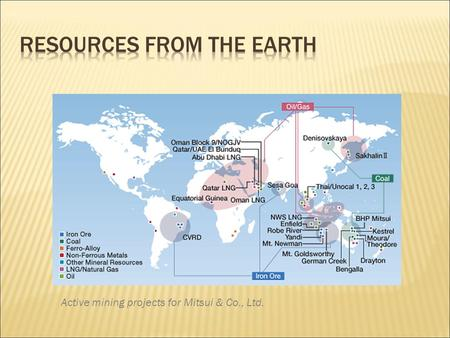 Active mining projects for Mitsui & Co., Ltd.. Renewable versus Nonrenewable resources… Nonrenewable resource is on that if replenished by natural processes,