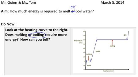 Mr. Quinn & Ms. Tom March 5, 2014 Aim: How much energy is required to melt of boil water? Do Now: Look at the heating curve to the right. Does melting.