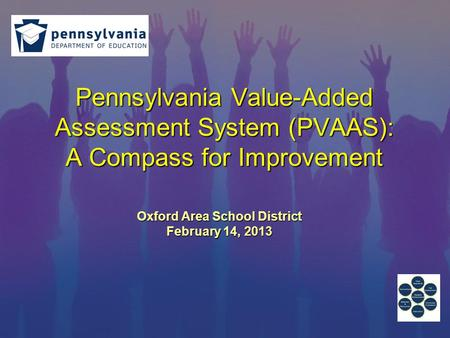 Pennsylvania Value-Added Assessment System (PVAAS): A Compass for Improvement Oxford Area School District February 14, 2013.