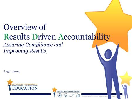 Massachusetts Department of Elementary & Secondary Education Overview of Results Driven Accountability Assuring Compliance and Improving Results August.