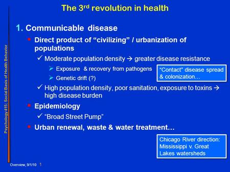 "Psychology 415; Social Basis of Health Behavior Overview, 9/1/10 1 The 3 rd revolution in health 1. Communicable disease  Direct product of ""civilizing"""