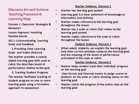 Marzano Art and Science Teaching Framework Learning Map