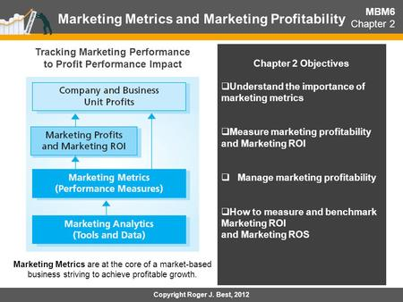 MBM6 Chapter 2 Copyright Roger J. Best, 2012 Marketing Metrics and Marketing Profitability Marketing Metrics are at the core of a market-based business.