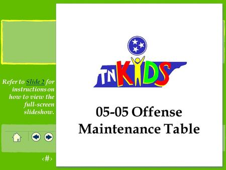 1 05-05 Offense Maintenance Table Refer to Slide 2 for instructions on how to view the full-screen slideshow.Slide 2.