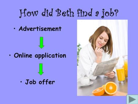 How did Beth find a job? Advertisement Online application Job offer.
