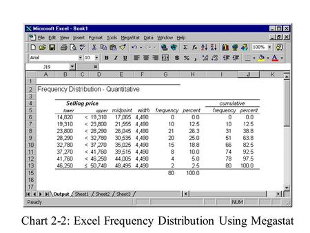 Chart 2-2: Excel Frequency Distribution Using Megastat