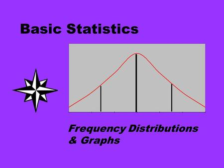 Basic Statistics Frequency Distributions & Graphs.