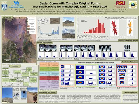 Results: Eccentricity Analysis Results: Physical Cones Cinder Cones with Complex Original Forms and Implications for Morphologic Dating – REU 2014 Ryan.