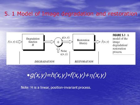 5. 1 Model of Image degradation and restoration
