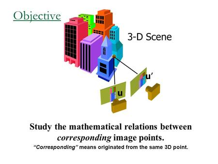 Study the mathematical relations between corresponding image points.