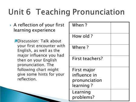 Unit 6 Teaching Pronunciation  A reflection of your first learning experience  Discussion: Talk about your first encounter with English, as well as the.
