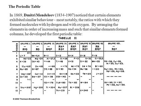 The Periodic Table In 1869, Dmitri Mendeleev (1834-1907) noticed that certain elements exhibited similar behaviour – most notably, the ratios with which.