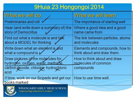 9Huia 23 Hongongoi 2014 What we will do What we will learn Preliminaries and rollThe importance of starting well Hear (and write down a summary of) the.