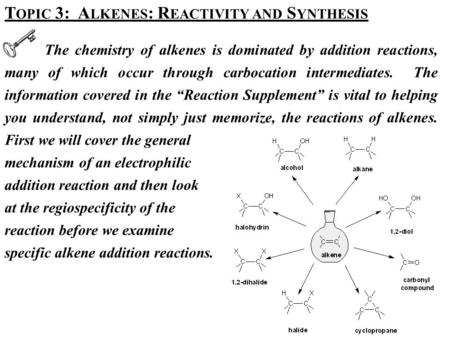 T OPIC 3: A LKENES : R EACTIVITY AND S YNTHESIS The chemistry of alkenes is dominated by addition reactions, many of which occur through carbocation intermediates.