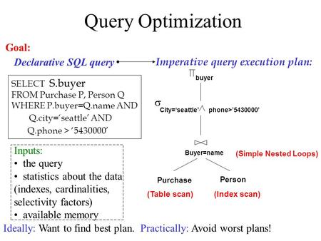 Query Optimization Goal: Declarative SQL query