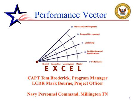1 Performance Vector CAPT Tom Broderick, Program Manager LCDR Mark Bourne, Project Officer Navy Personnel Command, Millington TN.