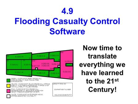 Worksheets J Righting lesson 4 8 righting ship cl d x pendulum length 10 to 25 ft 9 flooding casualty control software 5 328 2 w 20 201 5