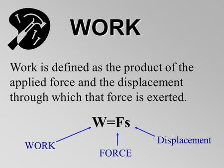 WORK Work is defined as the product of the applied force and the displacement through which that force is exerted. W=Fs WORK FORCE Displacement.