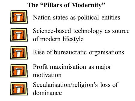 "The ""Pillars of Modernity"" Nation-states as political entities Science-based technology as source of modern lifestyle Rise of bureaucratic organisations."