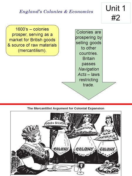 England's Colonies & Economics 1600's – colonies prosper, serving as a market for British goods & source of raw materials (mercantilism). Colonies are.