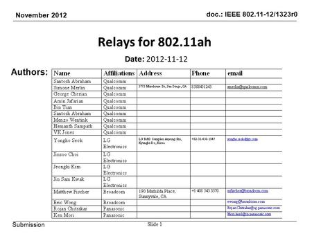 Doc.: IEEE 802.11-12/1323r0 November 2012 Submission Relays for 802.11ah Date: 2012-11-12 Authors: Slide 1.