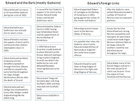 Edward married Edith in 1045. In reward for Earl Godwin's support in his claim to the throne, Edward made Sweyn and Harold Godwinson earls. Edward appointed.