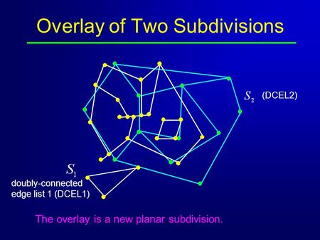 Overlay of Two Subdivisions The overlay is a new planar subdivision. doubly-connected edge list 1 (DCEL1) (DCEL2)