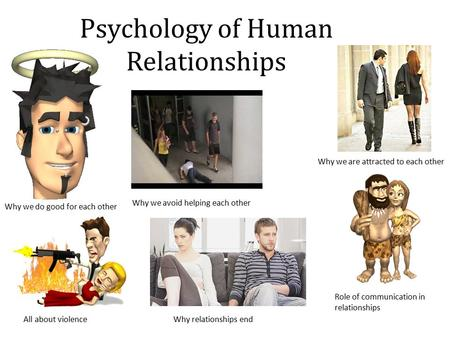 Psychology of Human Relationships Why we do good for each other Why we avoid helping each other Why we are attracted to each other Role of communication.