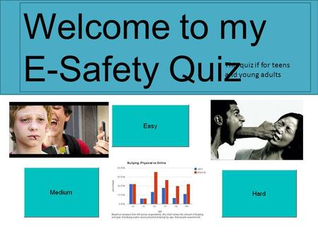 Welcome to my E-Safety Quiz This quiz if for teens and young adults.