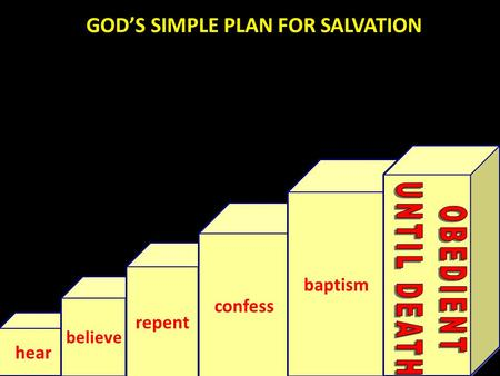 GOD'S SIMPLE PLAN FOR SALVATION hear believe repent confess baptism.