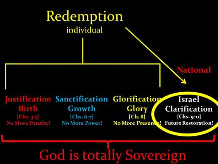 Redemption individual Justification Birth [Chs. 3-5] No More Penalty! Sanctification Growth [Chs. 6-7] No More Power! Glorification Glory [Ch. 8] No More.