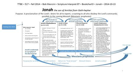 TTBE – 517 – Fall 2014 – Bob Mancini – Scripture Interpret 07 – Bookchart3 – Jonah – 2014-10-13 Main character: Jonah Son of Amittai OT prophet From Gath-hepher.