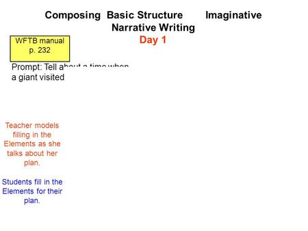 Composing Basic Structure Imaginative Narrative Writing Day 1 Prompt: Tell about a time when a giant visited your classroom. WFTB manual p. 232 Teacher.