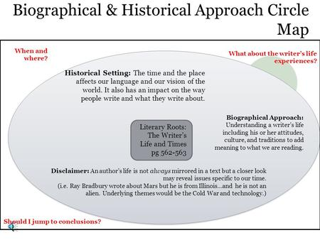 Biographical & Historical Approach Circle Map Literary Roots: The Writer's Life and Times pg 562-563 Historical Setting: The time and the place affects.