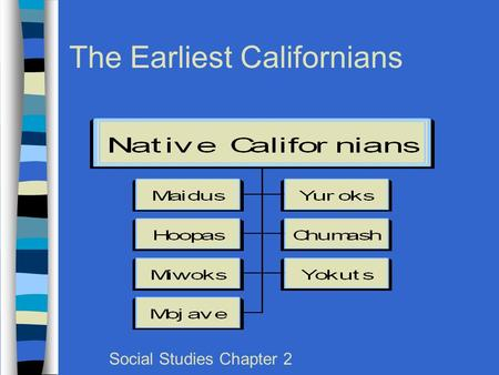 The Earliest Californians Social Studies Chapter 2.