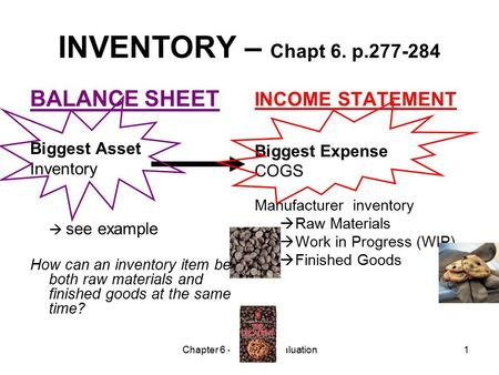 Chapter 6 - Inventory Valuation1 INVENTORY – Chapt 6. p.277-284 BALANCE SHEET Biggest Asset Inventory  see example How can an inventory item be both raw.